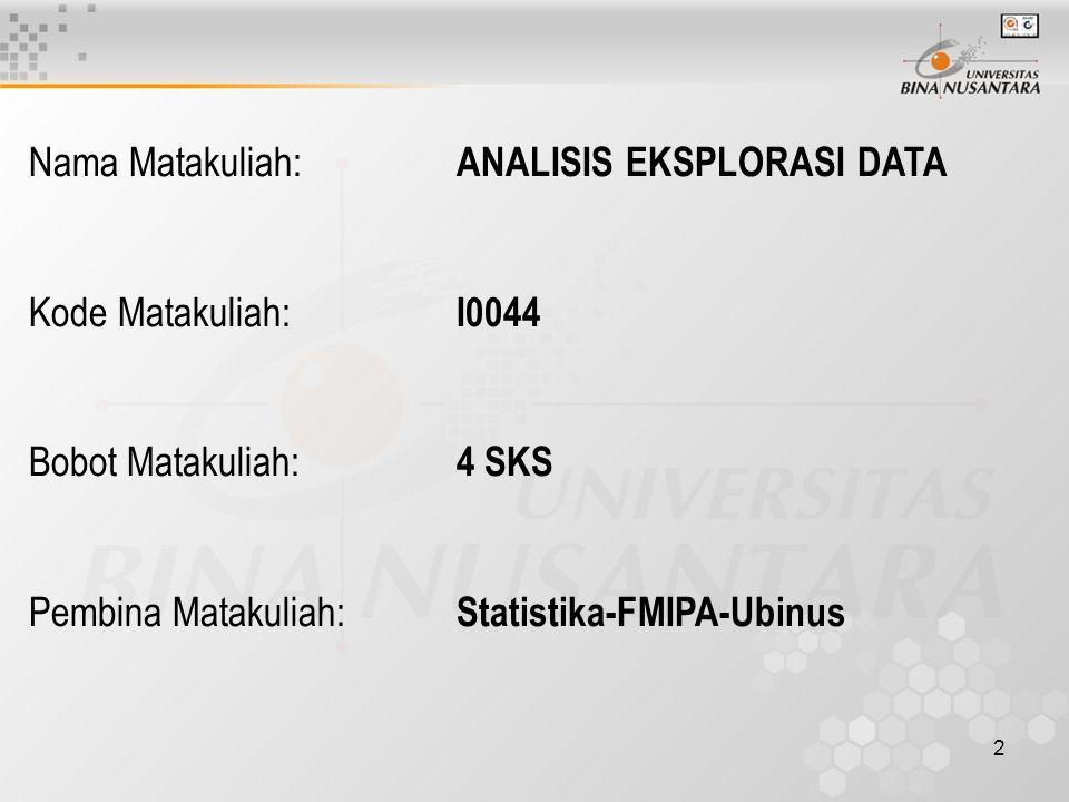 2 Nama Matakuliah: ANALISIS EKSPLORASI DATA Kode Matakuliah: I0044 Bobot Matakuliah: 4 SKS Pembina Matakuliah: Statistika-FMIPA-Ubinus