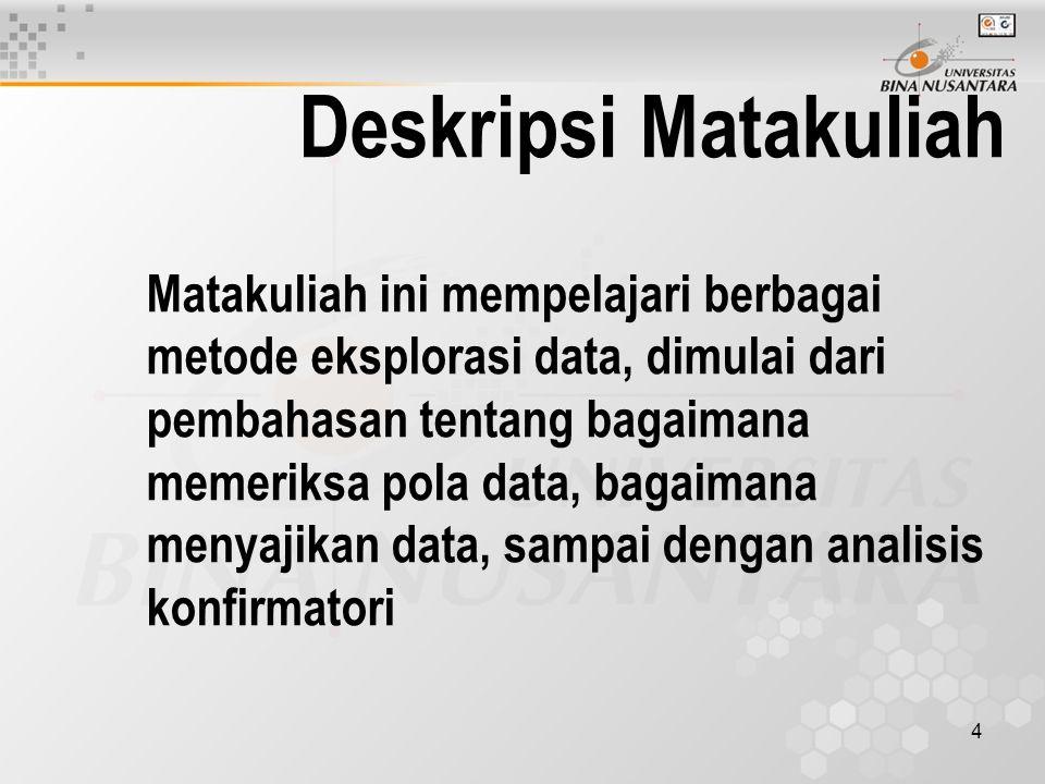 5 Deskripsi Matakuliah Aspek penyajian, pendugaan dan pengujian data sangat diperlukan bagi seorang mahasiswa terutama untuk dapat terjun kedunia kerja dan untuk mengembangkan ilmu pengetahuan yang didasari oleh sintesis dan analisis secara statistika dengan memanfaatkan bantuan komputer