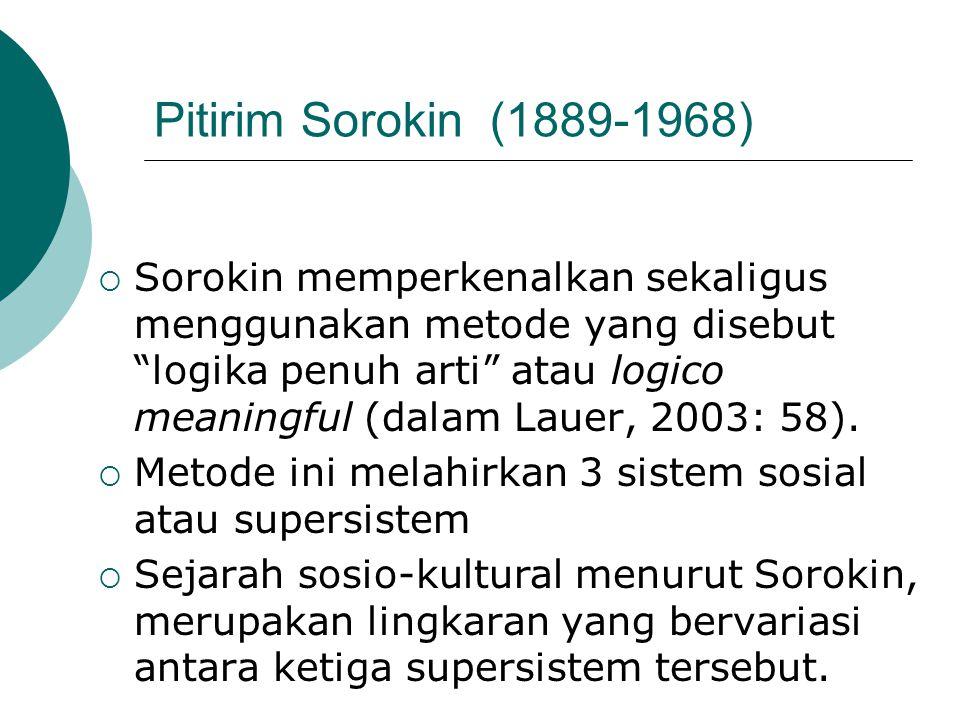 """Pitirim Sorokin (1889-1968)  Sorokin memperkenalkan sekaligus menggunakan metode yang disebut """"logika penuh arti"""" atau logico meaningful (dalam Lauer"""