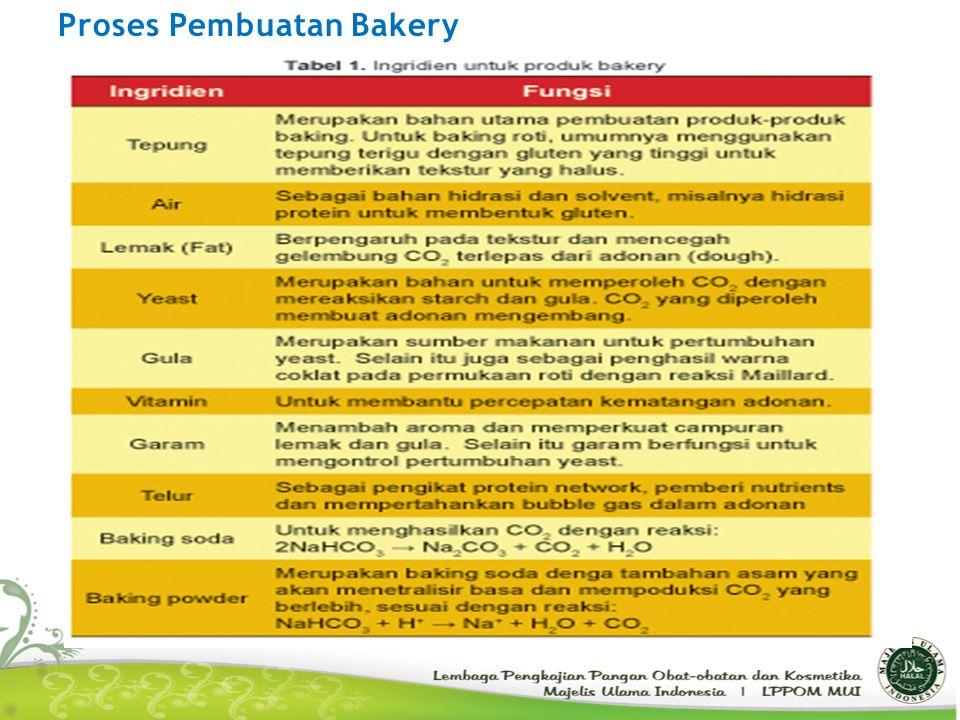 Proses Pembuatan Bakery