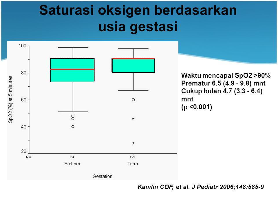 Saturasi oksigen berdasarkan usia gestasi Waktu mencapai SpO2 >90% Prematur 6.5 (4.9 - 9.8) mnt Cukup bulan 4.7 (3.3 - 6.4) mnt (p <0.001) Kamlin COF, et al.