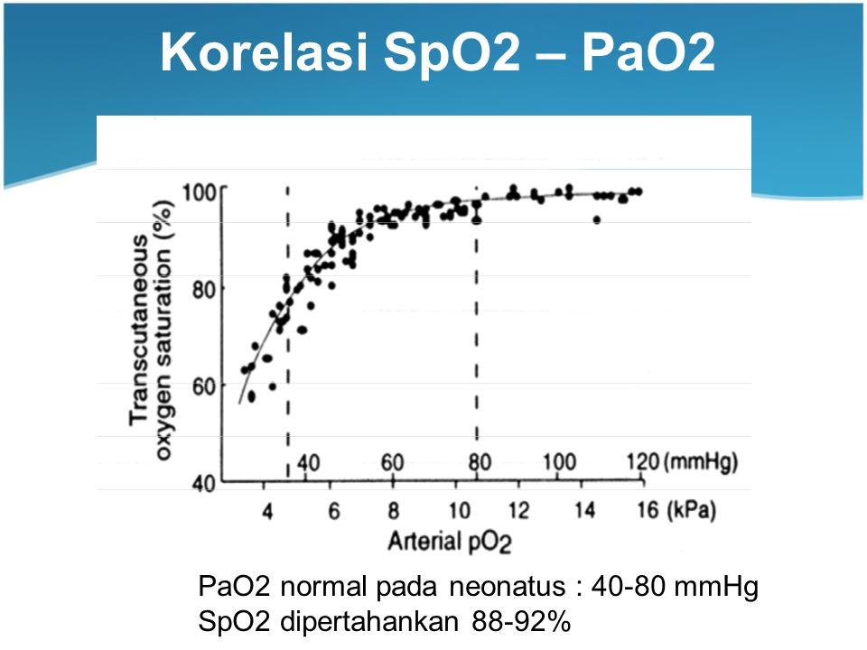 Korelasi SpO2 – PaO2 PaO2 normal pada neonatus : 40-80 mmHg SpO2 dipertahankan 88-92%