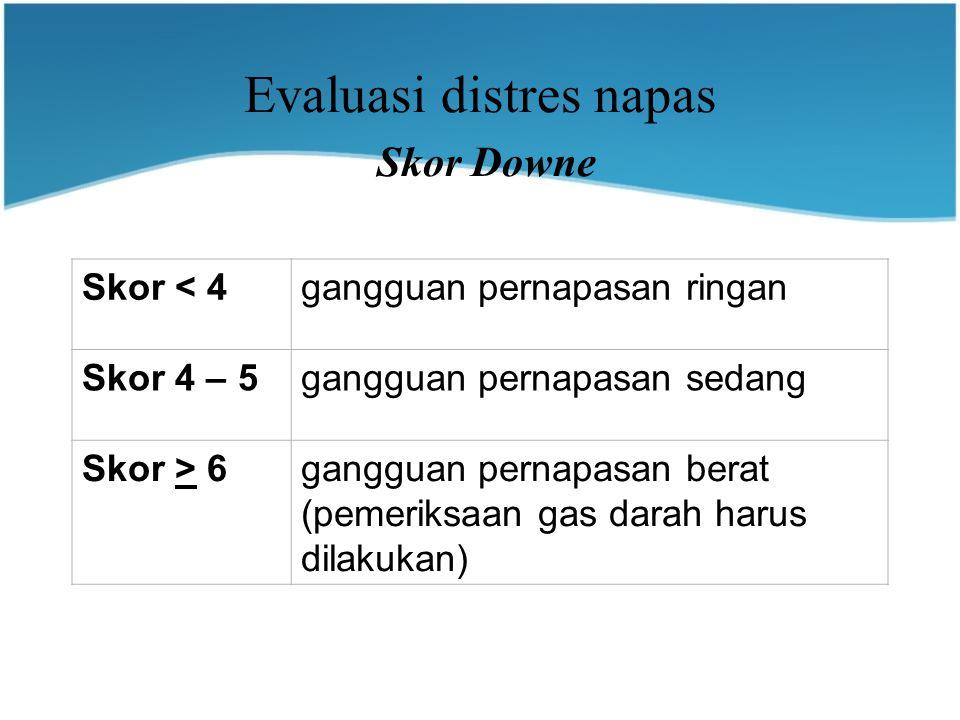 Evaluasi distres napas Skor Downe Skor < 4gangguan pernapasan ringan Skor 4 – 5gangguan pernapasan sedang Skor > 6gangguan pernapasan berat (pemeriksaan gas darah harus dilakukan)