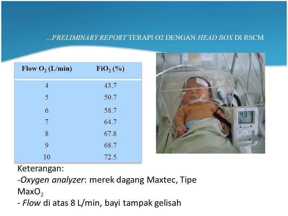…PRELIMINARY REPORT TERAPI O2 DENGAN HEAD BOX DI RSCM Keterangan: -Oxygen analyzer: merek dagang Maxtec, Tipe MaxO 2 - Flow di atas 8 L/min, bayi tampak gelisah