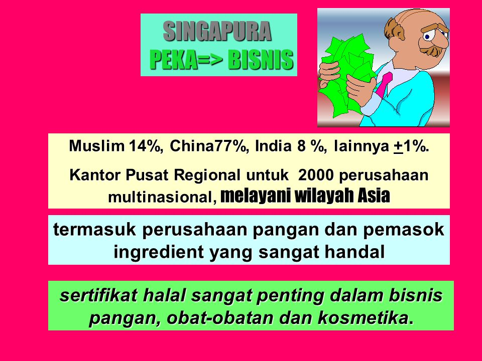 HALAL vs KOSHER b konsumen muslim di dunia > 1 milyar b 1967 : ummat Yahudi =>12 juta b ummat Islam =>700 juta b mempromosikan Kosher Cetificate b Kos