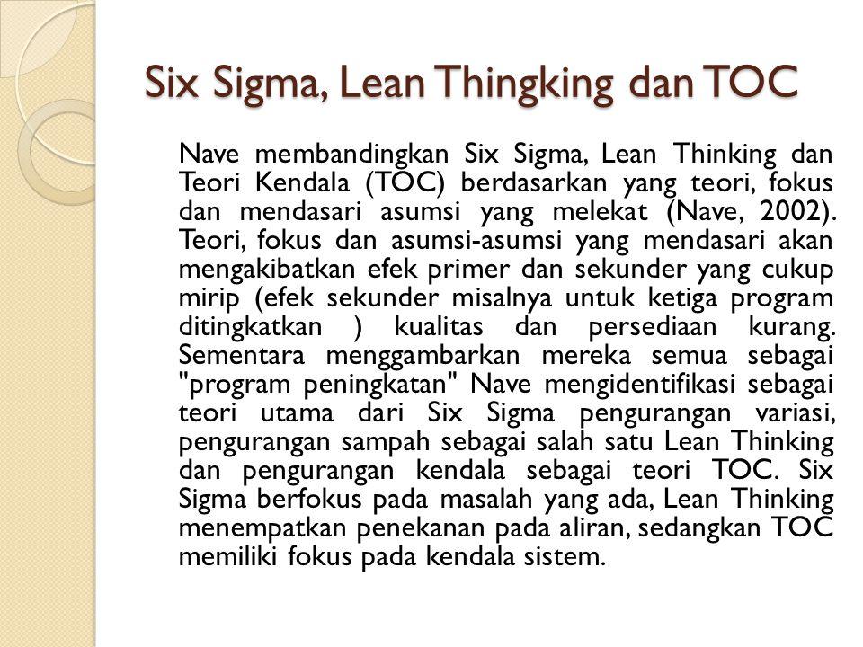 Six Sigma, Lean Thingking dan TOC Nave membandingkan Six Sigma, Lean Thinking dan Teori Kendala (TOC) berdasarkan yang teori, fokus dan mendasari asum