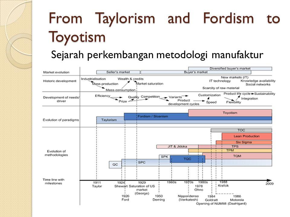 From Taylorism and Fordism to Toyotism Sejarah perkembangan metodologi manufaktur