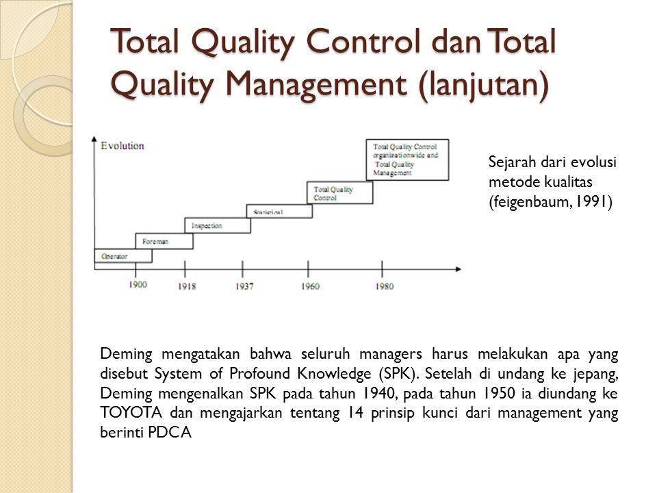 Total Quality Control dan Total Quality Management (lanjutan) Sejarah dari evolusi metode kualitas (feigenbaum, 1991) Deming mengatakan bahwa seluruh