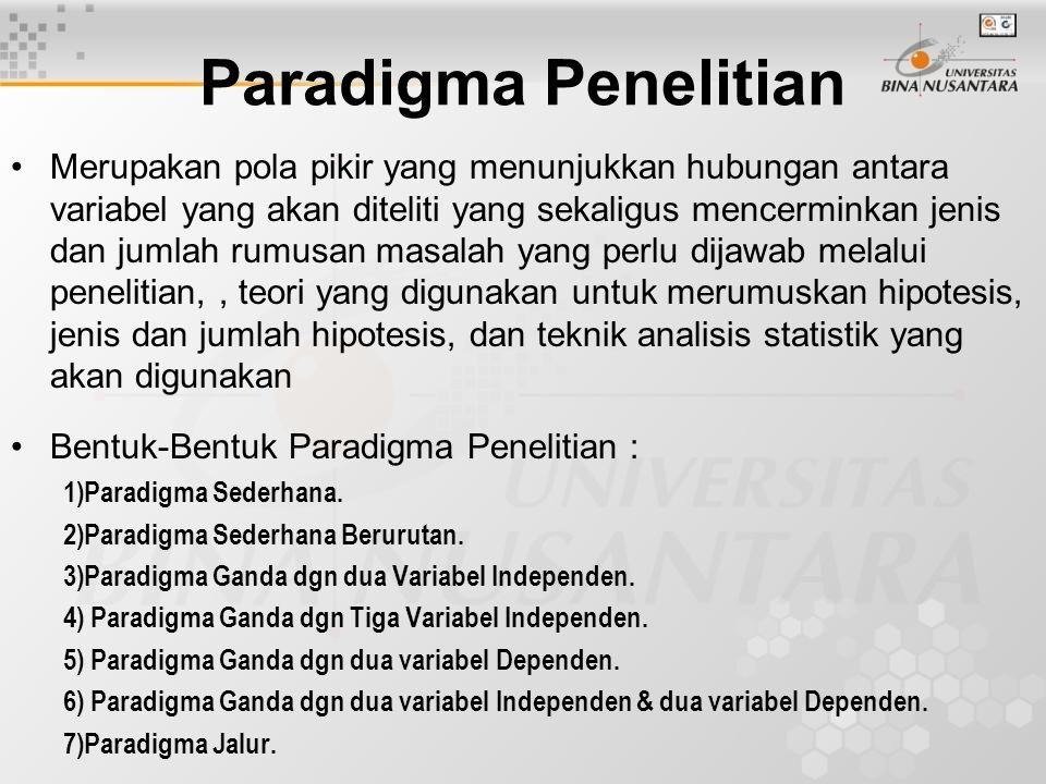 Paradigma Sederhana : terdiri atas satu variabel Independen dan Dependen X = Kualitas iklan (variabel independen) Y = Jumlah barang yang terjual (variabel dependen) 1)Rumusan Masalah deskriptif (dua) : a.