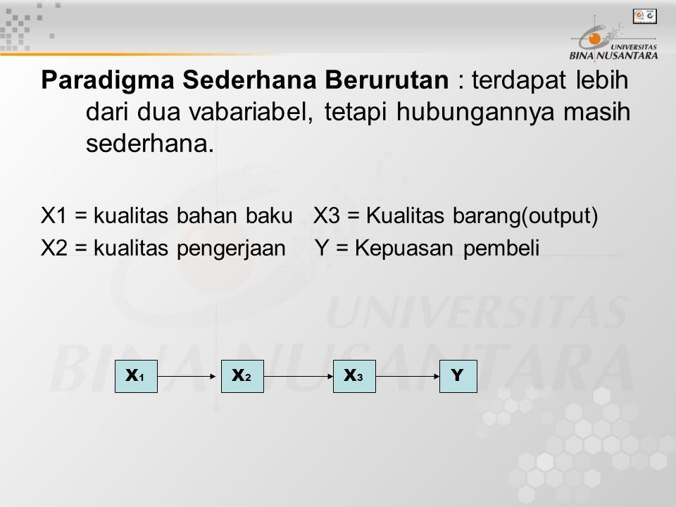 Paradigma Ganda dengan Dua Variabel Independen : terdapat dua variabel independen dan satu variabel dependen.