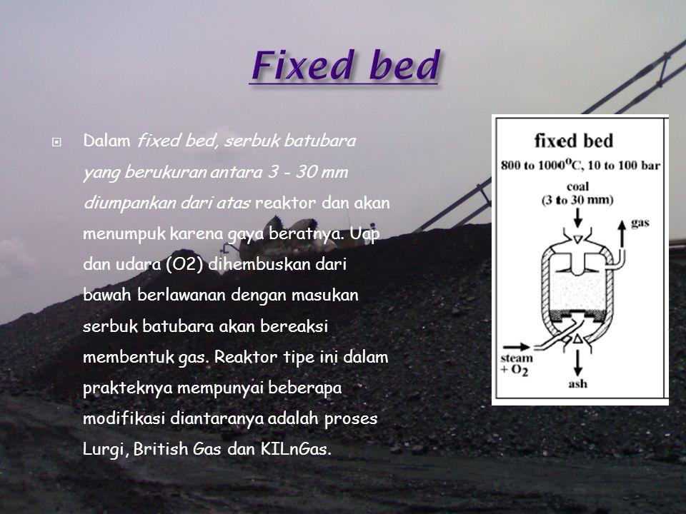  Dalam fixed bed, serbuk batubara yang berukuran antara 3 - 30 mm diumpankan dari atas reaktor dan akan menumpuk karena gaya beratnya. Uap dan udara