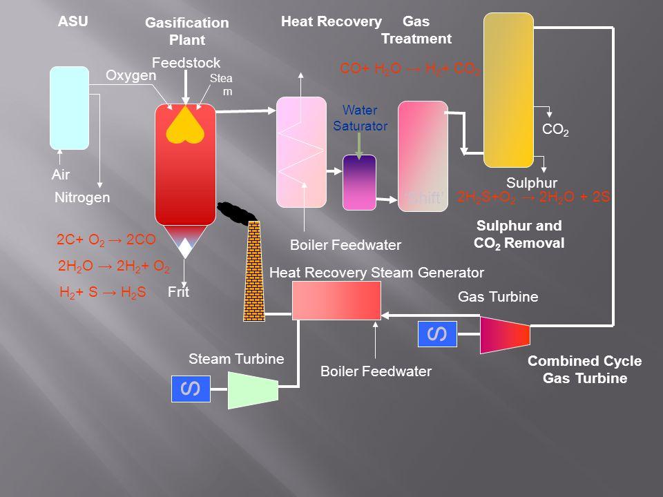 73 % C; 1.2 % S; 10 % ash; Hu = 25000 kJ/kg; IGCC : 98 % desulphurization; conventional power plant : 200 mg/m3 SO2 in flue gas; dry
