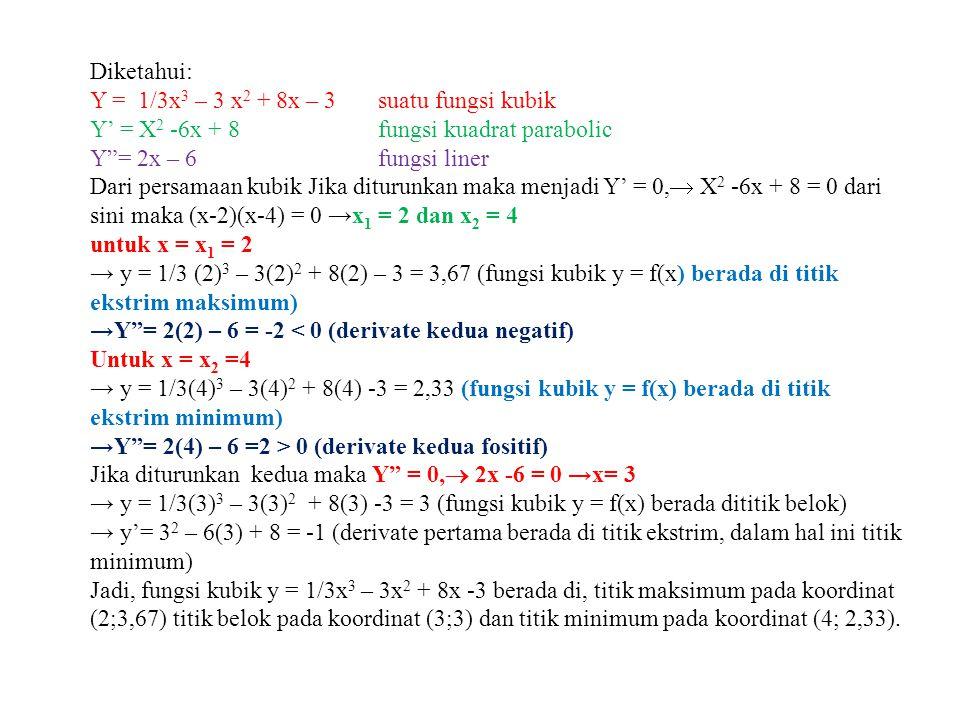 Gambar kasus di atas 0 -2 -6 y 8 4 246 (3;-1) x (3;3) (2;3,67) (4;2,33) y' = x 2 -6x + 8 y = 2x – 6 y = 1/3x 3 – 3 x 2 + 8x – 3 Perhatikan gambar di atas.