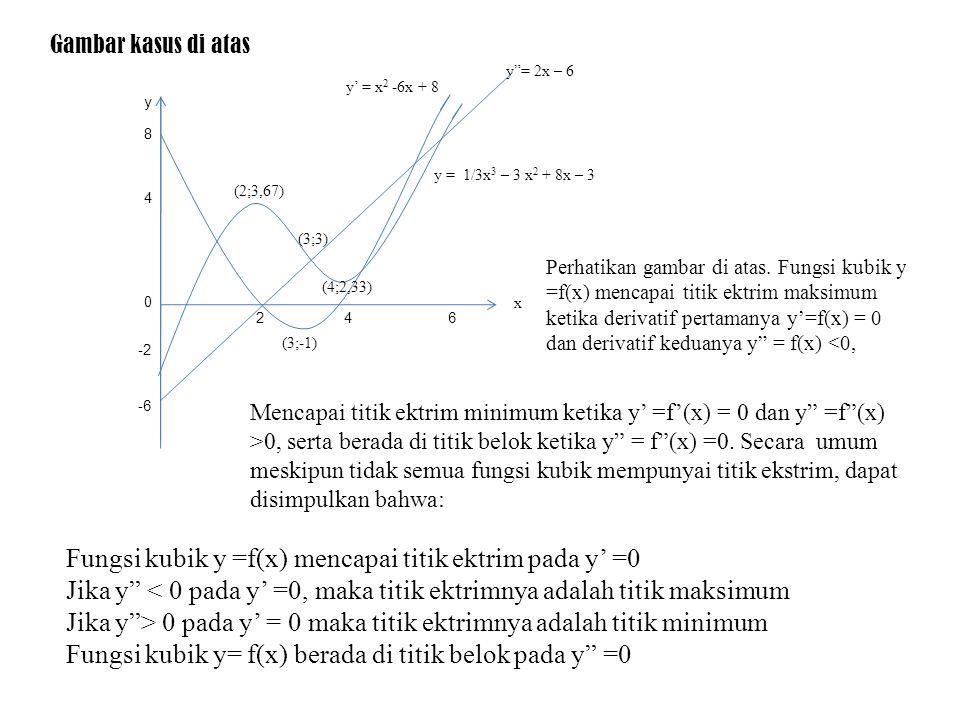Contoh soal Tentukan titik ekstrim dan titik belok fungsi kubik Y = - x 3 +15 x 2 +48x Y' = -3X 2 +30x + 48 turunan pertama Y = -6x +30 turunan kedua Syarat y ektrim: y' = 0 → -3X 2 +30x + 48=0→ x 1 = 2 dan x 2 = 8 Saat x = 2 → y = -8 + 60 +48 = -44 Y =-12+30=18 > 0 Minimum (2;-44) Saat x = 8 → y = -512 + 960 – 384 = 64 y = -48 + 30 = -18 < 0 maksimum (8;64) Syarat titik belok : y = 0 → x =5 X=5 → y = -125 + 375 – 240 = 10 Titik belok (5,10)