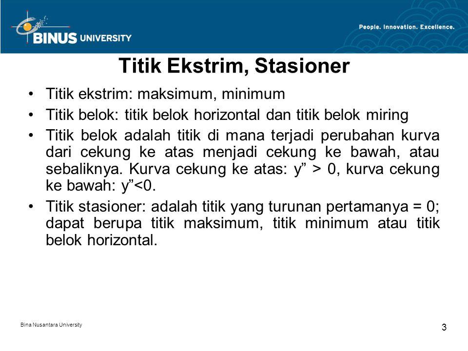 Bina Nusantara University 4 Sebut titik-titik khusus pada grafik berikut dan tunjukkan letaknya