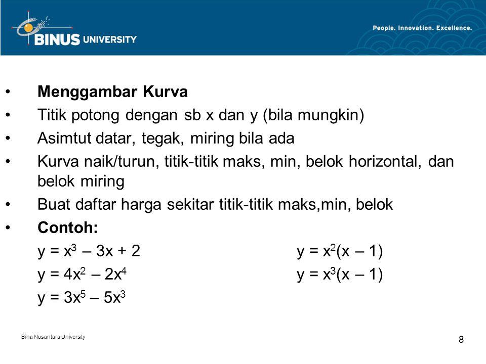 Bina Nusantara University 8 Menggambar Kurva Titik potong dengan sb x dan y (bila mungkin) Asimtut datar, tegak, miring bila ada Kurva naik/turun, tit