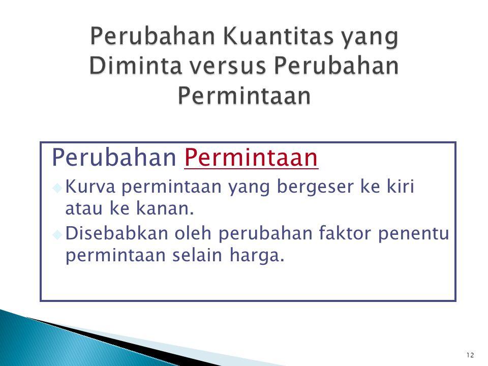 Perubahan Permintaan u Kurva permintaan yang bergeser ke kiri atau ke kanan. u Disebabkan oleh perubahan faktor penentu permintaan selain harga. 12