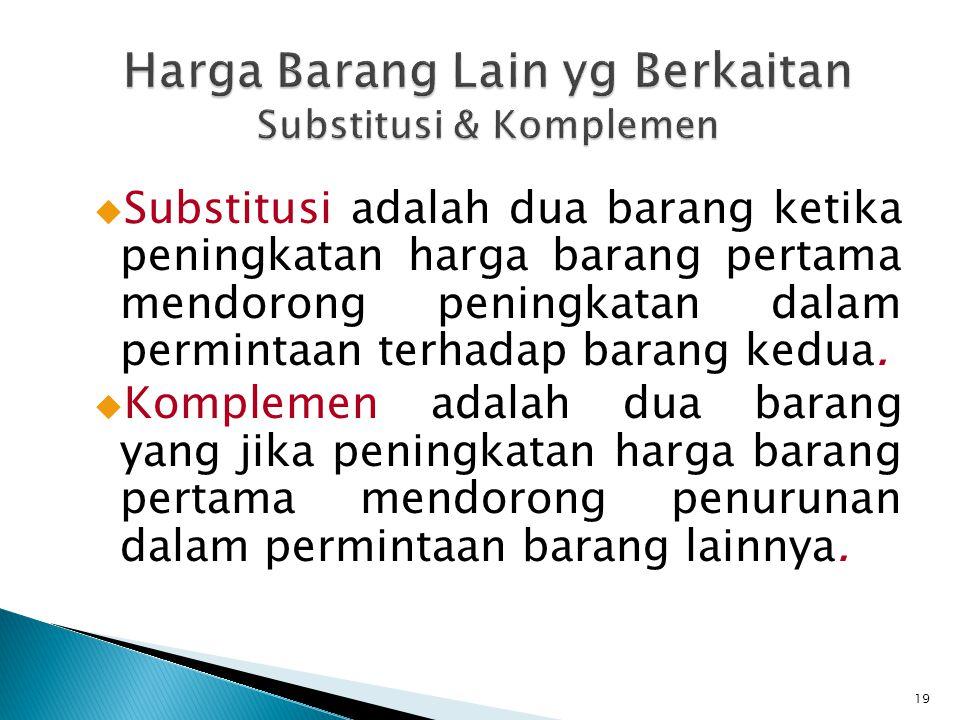 u Substitusi adalah dua barang ketika peningkatan harga barang pertama mendorong peningkatan dalam permintaan terhadap barang kedua. u Komplemen adala