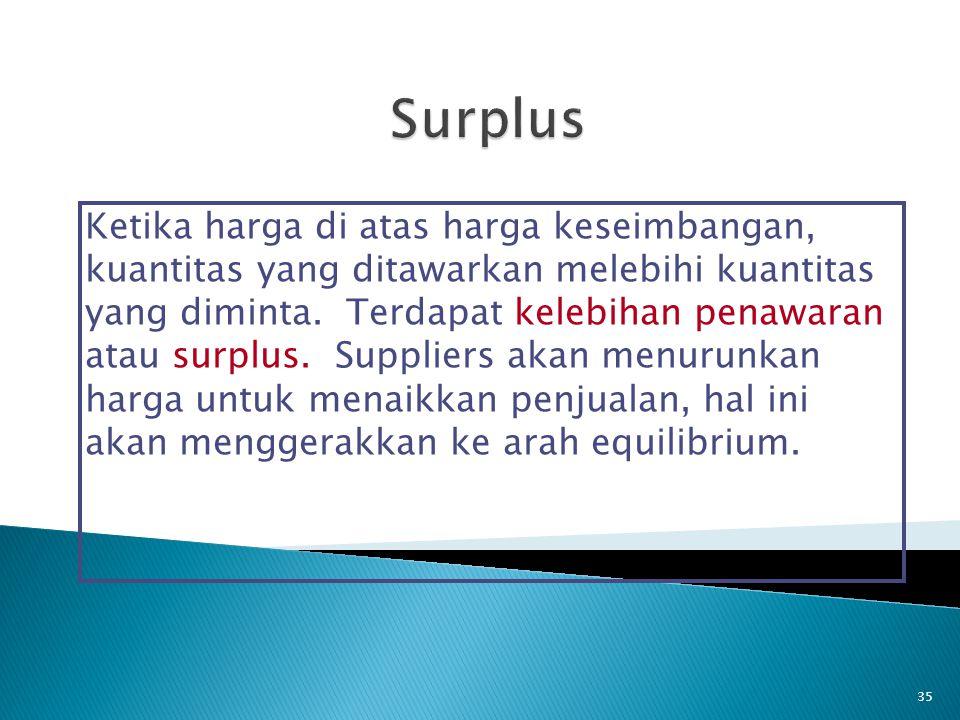 35 Ketika harga di atas harga keseimbangan, kuantitas yang ditawarkan melebihi kuantitas yang diminta. Terdapat kelebihan penawaran atau surplus. Supp