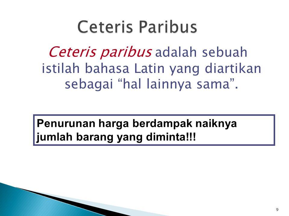 """Ceteris paribus adalah sebuah istilah bahasa Latin yang diartikan sebagai """"hal lainnya sama"""". Penurunan harga berdampak naiknya jumlah barang yang dim"""