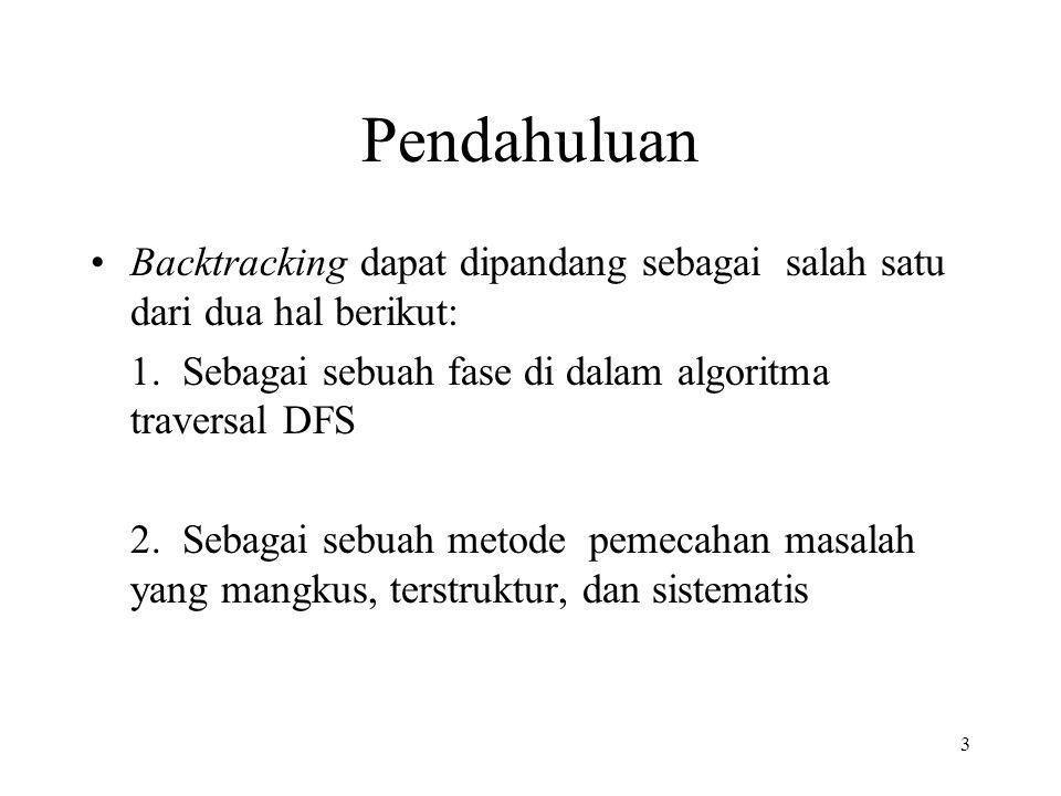 Pendahuluan Backtracking dapat dipandang sebagai salah satu dari dua hal berikut: 1.
