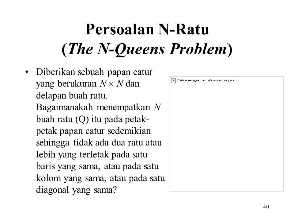 40 Persoalan N-Ratu (The N-Queens Problem) Diberikan sebuah papan catur yang berukuran N  N dan delapan buah ratu.