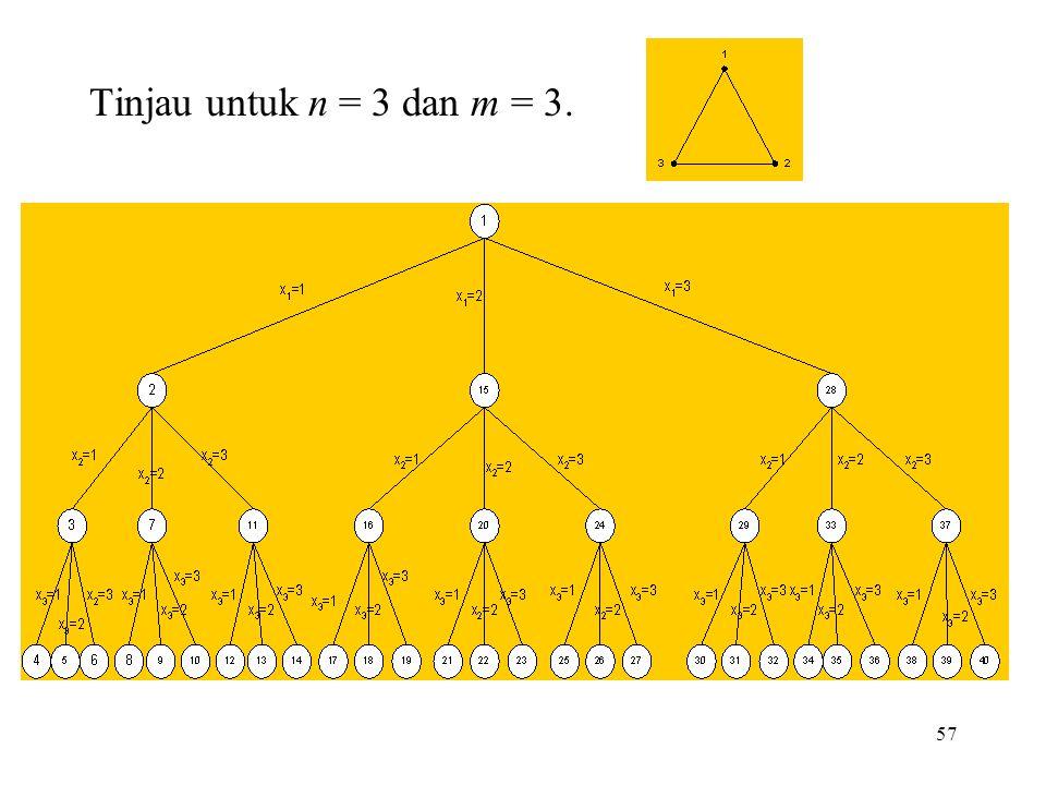 57 Tinjau untuk n = 3 dan m = 3.
