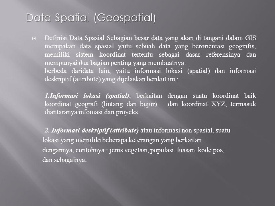 Data Spatial (Geospatial )  Definisi Data Spasial Sebagian besar data yang akan di tangani dalam GIS merupakan data spasial yaitu sebuah data yang berorientasi geografis, memiliki sistem koordinat tertentu sebagai dasar referensinya dan mempunyai dua bagian penting yang membuatnya berbeda daridata lain, yaitu informasi lokasi (spatial) dan informasi deskriptif (attribute) yang dijelaskan berikut ini : 1.Informasi lokasi (spatial), berkaitan dengan suatu koordinat baik koordinat geografi (lintang dan bujur) dan koordinat XYZ, termasuk diantaranya infomasi dan proyeks 2.