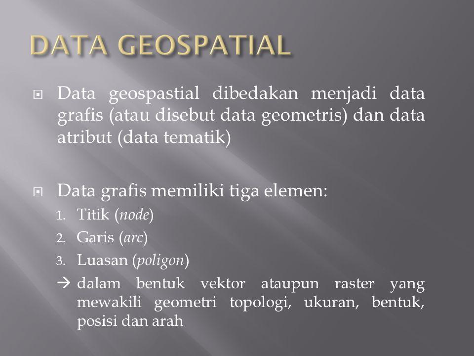  Data geospastial dibedakan menjadi data grafis (atau disebut data geometris) dan data atribut (data tematik)  Data grafis memiliki tiga elemen: 1.