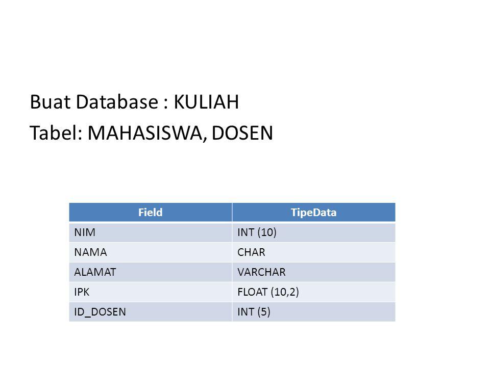 Buat Database : KULIAH Tabel: MAHASISWA, DOSEN FieldTipeData NIMINT (10) NAMACHAR ALAMATVARCHAR IPKFLOAT (10,2) ID_DOSENINT (5)