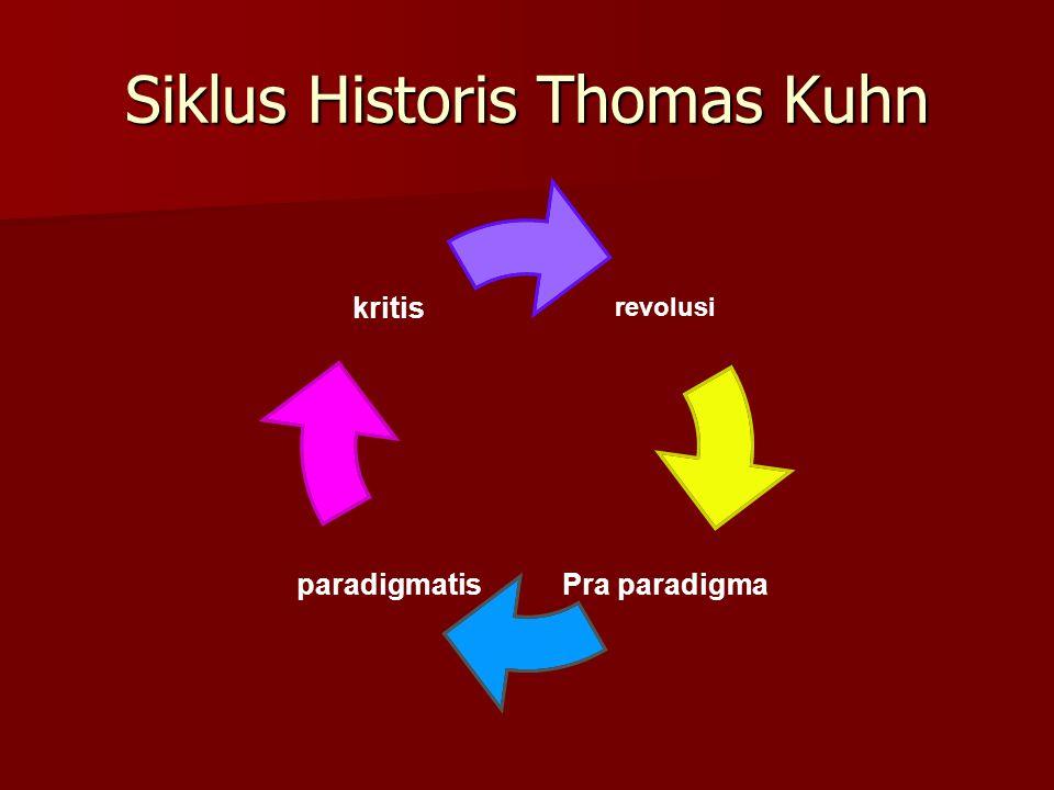 Siklus Historis Thomas Kuhn revolusi Pra paradigma paradigmatis kritis