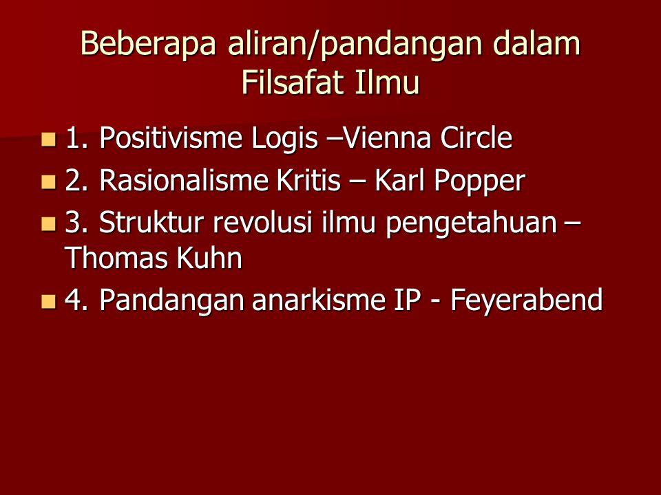 Beberapa aliran/pandangan dalam Filsafat Ilmu 1. Positivisme Logis –Vienna Circle 1. Positivisme Logis –Vienna Circle 2. Rasionalisme Kritis – Karl Po