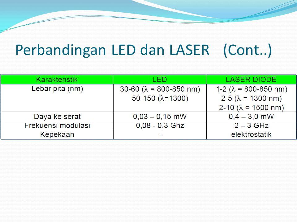 Perbandingan LED dan LASER(Cont..)