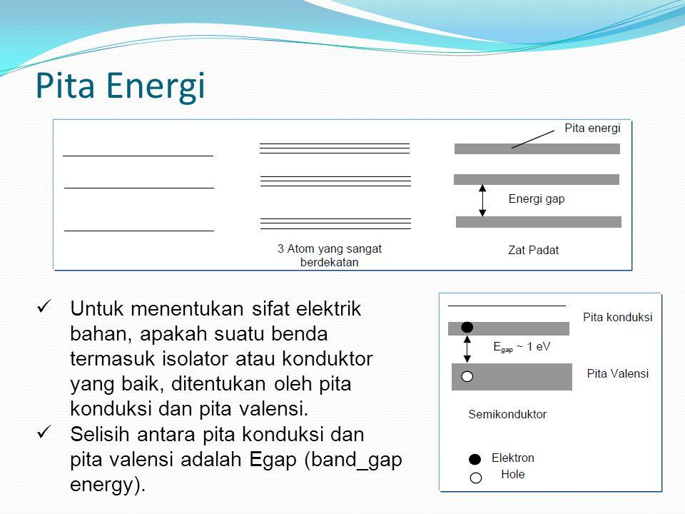 Pita Energi Untuk menentukan sifat elektrik bahan, apakah suatu benda termasuk isolator atau konduktor yang baik, ditentukan oleh pita konduksi dan pi