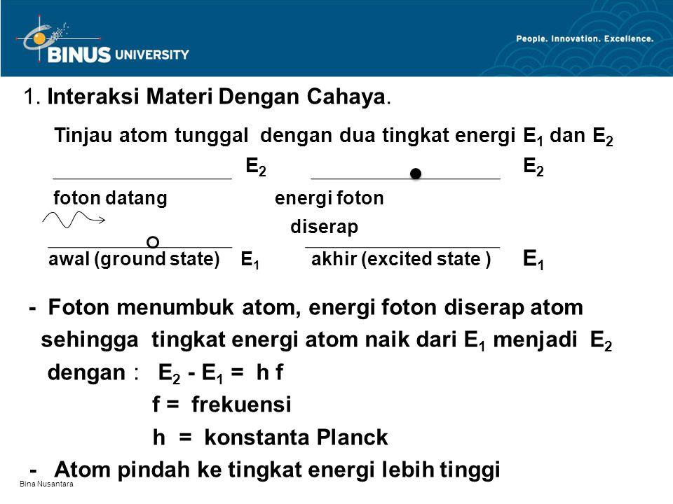 Bina Nusantara Emisi cahaya * Emisi spontan E 2 E 2 foton E 1 E 1 excited state ground state - elektron pindah kembali secara sepontan ke tingkat energi terendah (ground state) setelah berada pada tingkat energi lebih tinggi (excited state E 2 ) selama 10 -8 detik sambil melepaskan foton (cahaya) dengan energi E = hf