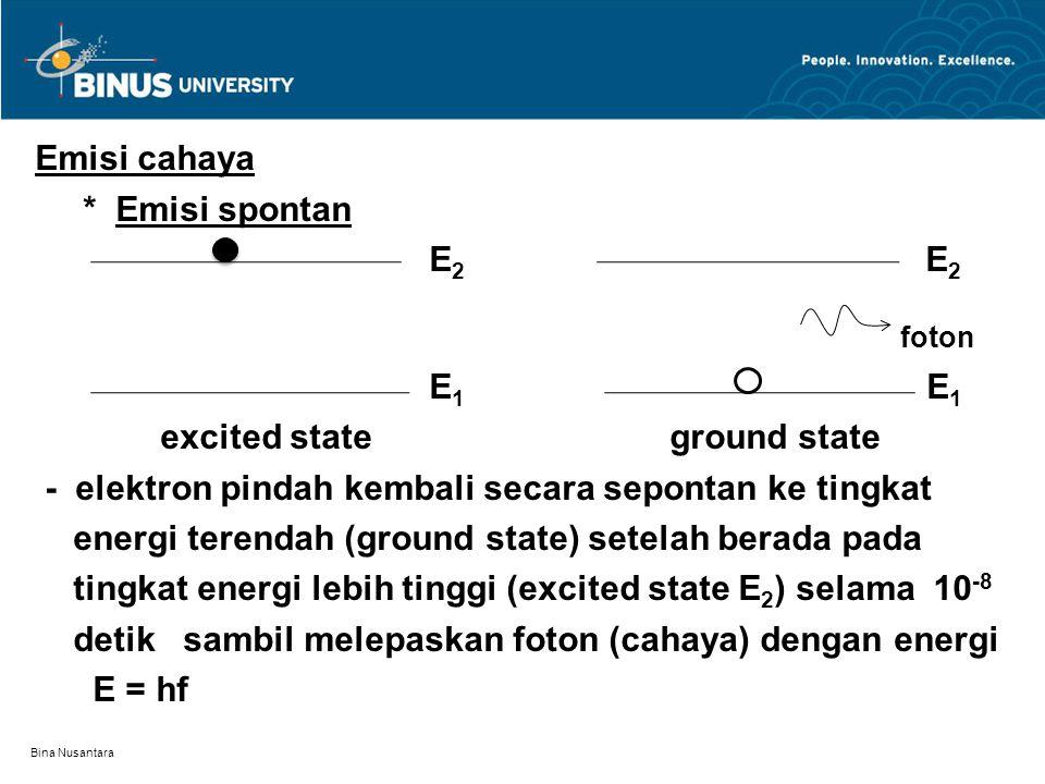 Emisi terangsang (stimulated emission) foton foton emisi excited state ground state Sebuah foton dengan energi hf menumbuk atom yang berada pada tingkat energi lebih tinggi, merangsang atom kembali tingkat dasar dasar sebelum 10 -8 detik berlalu dengan melepaskan foton berenergi hf, hingga foton yang keluar menjadi 2 buah yaitu: satu yang masuk (merangsang) dan kedua yang berasal dari emisi terangsang.