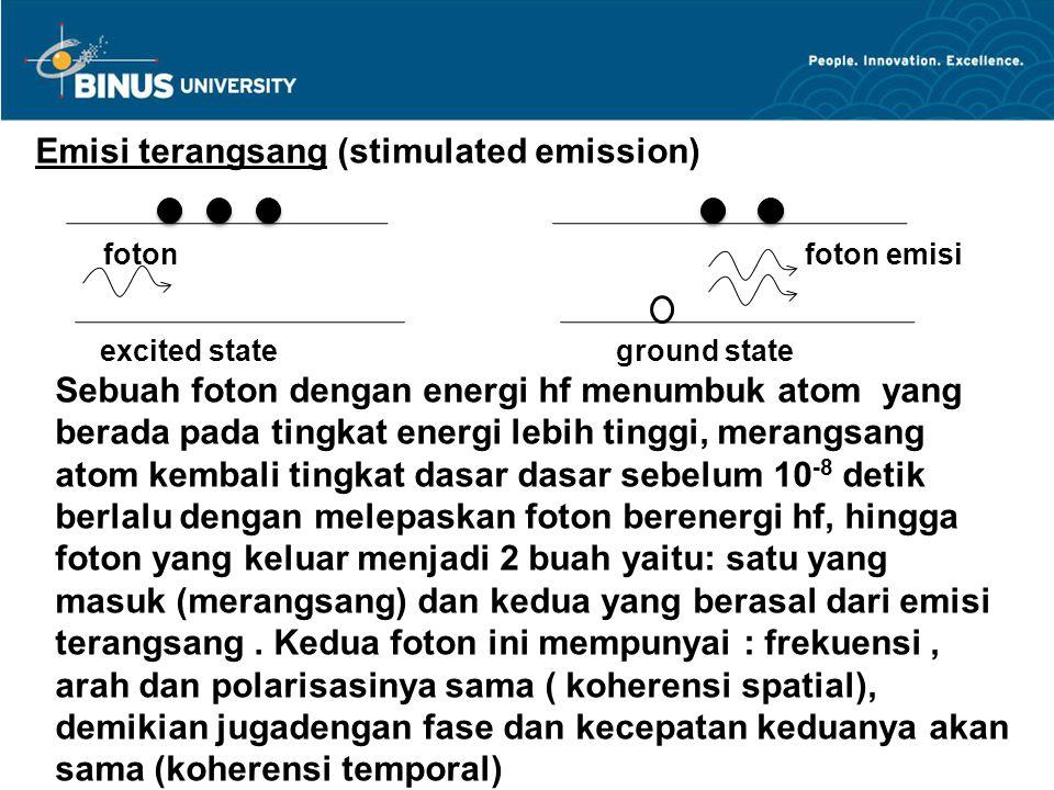 Emisi terangsang (stimulated emission) foton foton emisi excited state ground state Sebuah foton dengan energi hf menumbuk atom yang berada pada tingk