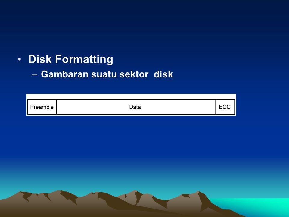Disk Formatting –Gambaran suatu sektor disk