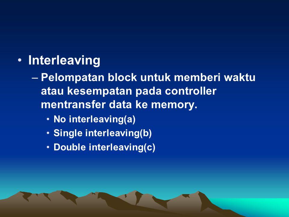 Interleaving –Pelompatan block untuk memberi waktu atau kesempatan pada controller mentransfer data ke memory. No interleaving(a) Single interleaving(