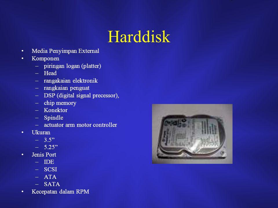 Harddisk Media Penyimpan External Komponen –piringan logan (platter) –Head –rangakaian elektronik –rangkaian penguat –DSP (digital signal precessor),