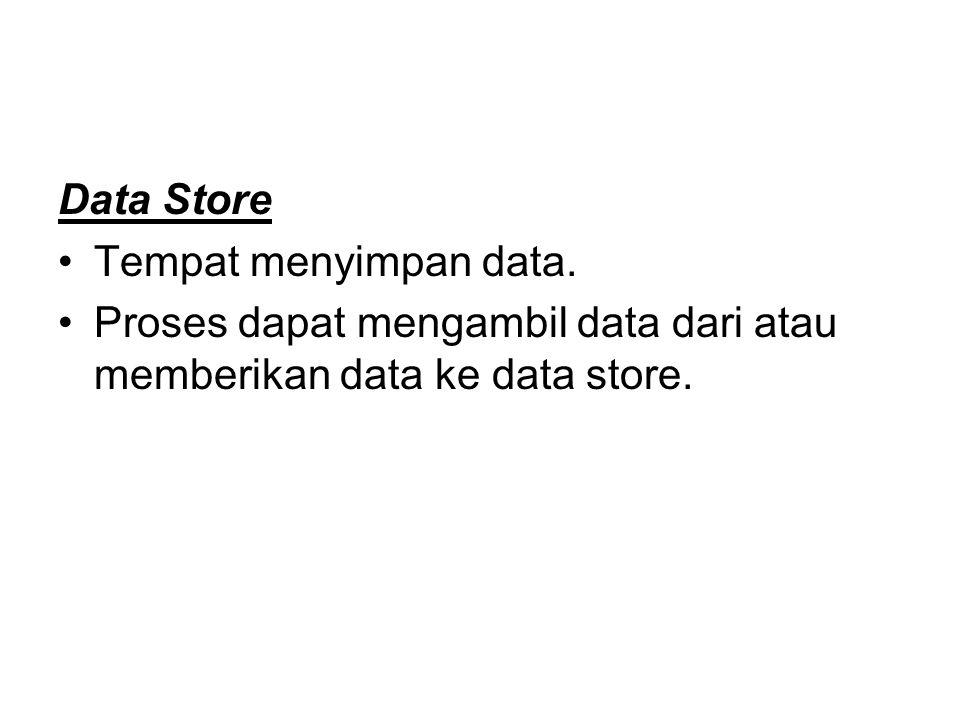 Data Store Tempat menyimpan data. Proses dapat mengambil data dari atau memberikan data ke data store.