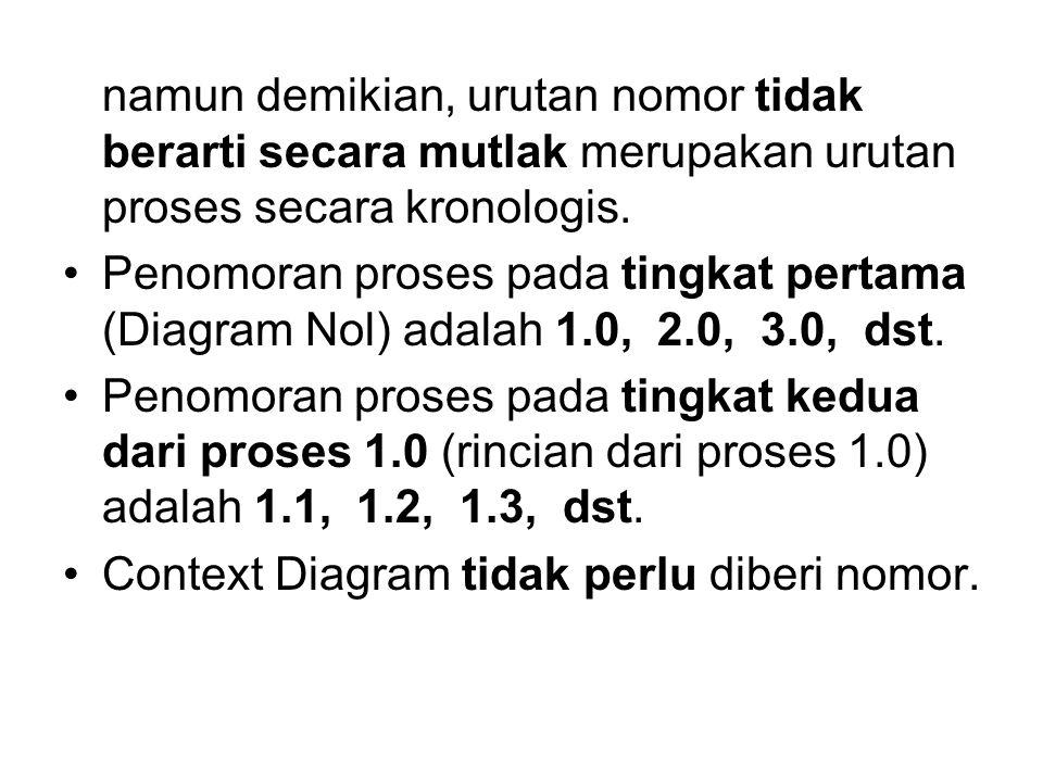 namun demikian, urutan nomor tidak berarti secara mutlak merupakan urutan proses secara kronologis. Penomoran proses pada tingkat pertama (Diagram Nol