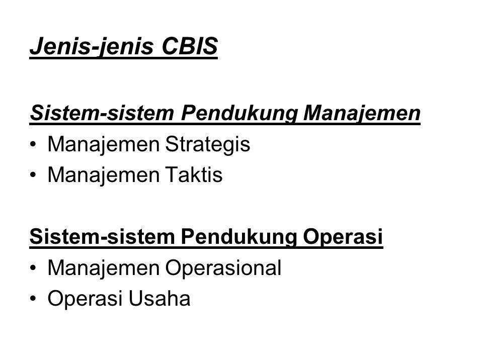 Jenis-jenis CBIS Sistem-sistem Pendukung Manajemen Manajemen Strategis Manajemen Taktis Sistem-sistem Pendukung Operasi Manajemen Operasional Operasi