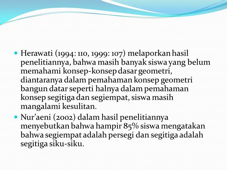 Herawati (1994: 110, 1999: 107) melaporkan hasil penelitiannya, bahwa masih banyak siswa yang belum memahami konsep-konsep dasar geometri, diantaranya dalam pemahaman konsep geometri bangun datar seperti halnya dalam pemahaman konsep segitiga dan segiempat, siswa masih mangalami kesulitan.