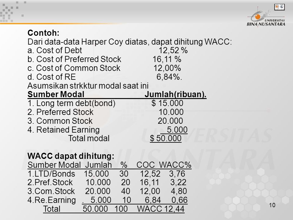 10 Contoh: Dari data-data Harper Coy diatas, dapat dihitung WACC: a. Cost of Debt 12,52 % b. Cost of Preferred Stock 16,11 % c. Cost of Common Stock 1