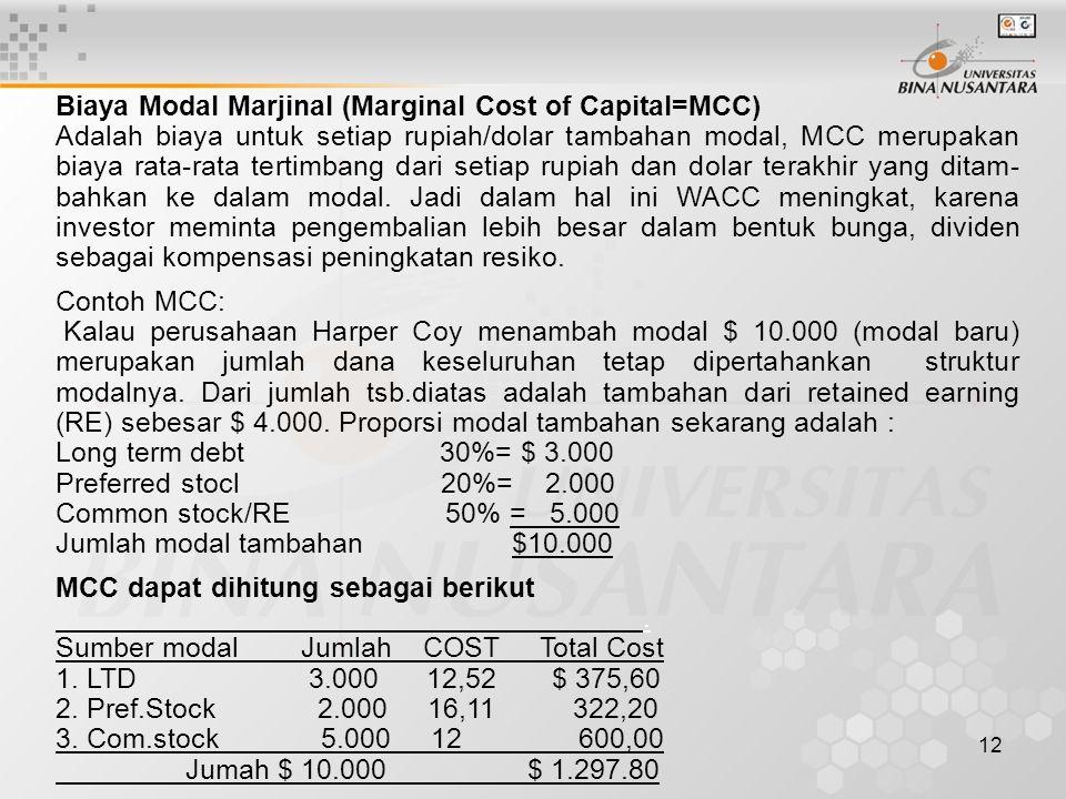 12 Biaya Modal Marjinal (Marginal Cost of Capital=MCC) Adalah biaya untuk setiap rupiah/dolar tambahan modal, MCC merupakan biaya rata-rata tertimbang