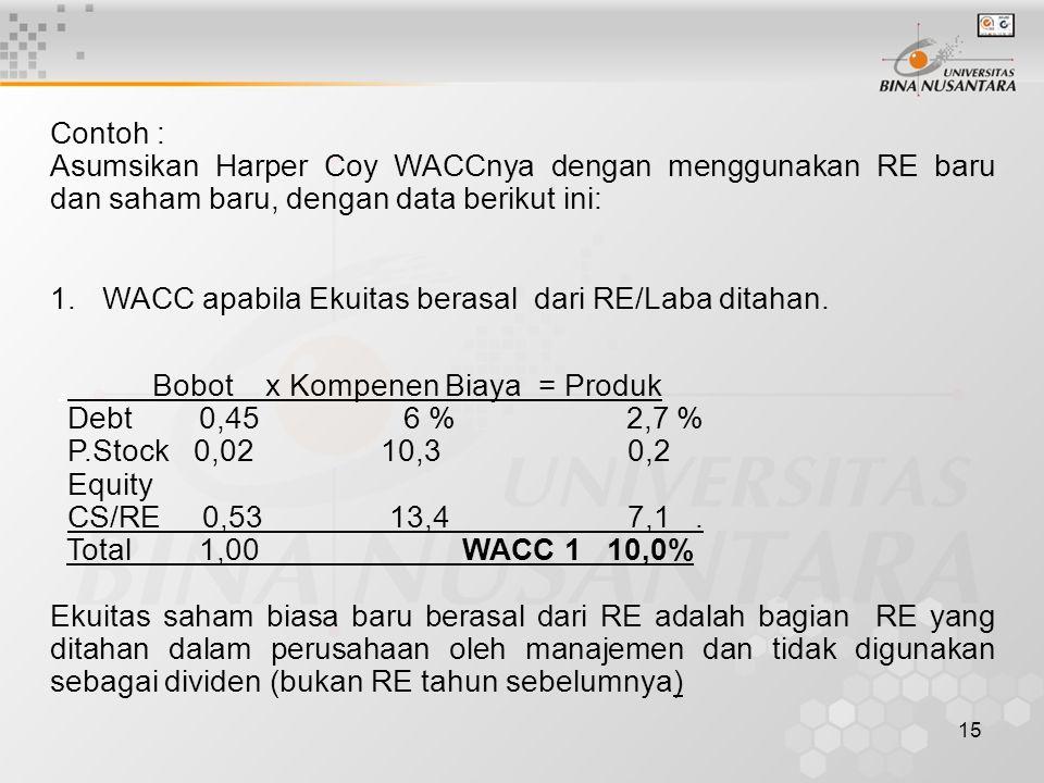 15 Contoh : Asumsikan Harper Coy WACCnya dengan menggunakan RE baru dan saham baru, dengan data berikut ini: 1.WACC apabila Ekuitas berasal dari RE/La