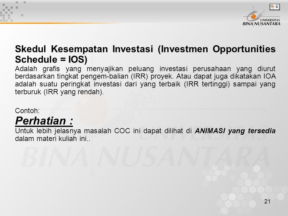 21 Skedul Kesempatan Investasi (Investmen Opportunities Schedule = IOS) Adalah grafis yang menyajikan peluang investasi perusahaan yang diurut berdasa