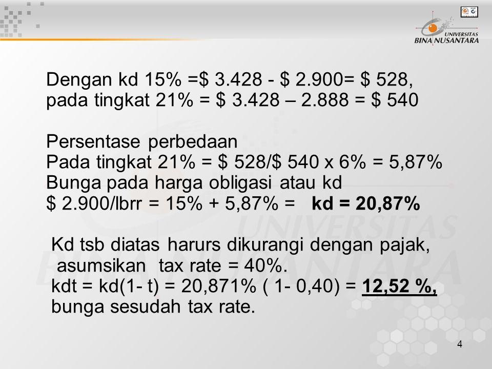 4 Dengan kd 15% =$ 3.428 - $ 2.900= $ 528, pada tingkat 21% = $ 3.428 – 2.888 = $ 540 Persentase perbedaan Pada tingkat 21% = $ 528/$ 540 x 6% = 5,87%