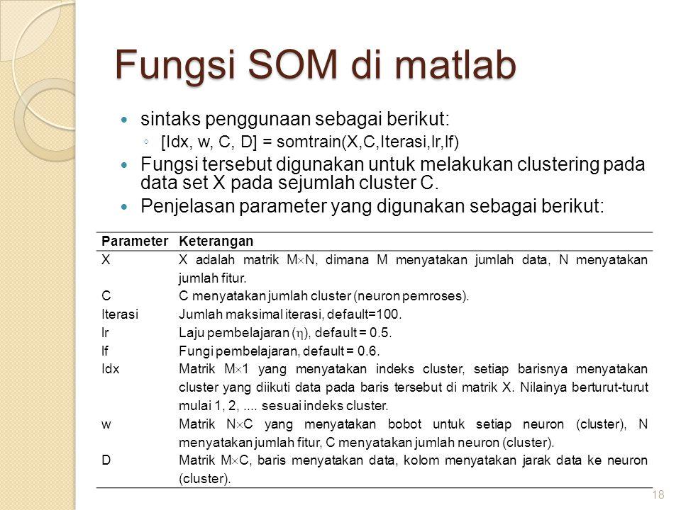 Fungsi SOM di matlab sintaks penggunaan sebagai berikut: ◦ [Idx, w, C, D] = somtrain(X,C,Iterasi,lr,lf) Fungsi tersebut digunakan untuk melakukan clus